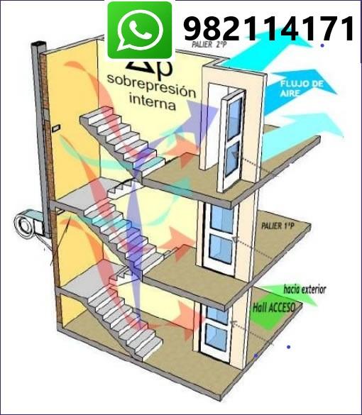 Reparación, Mantenimiento de Presurización de Escalera en Lince, Breña